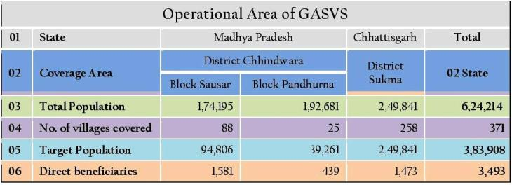 Operational Area of GASVS01-page-001